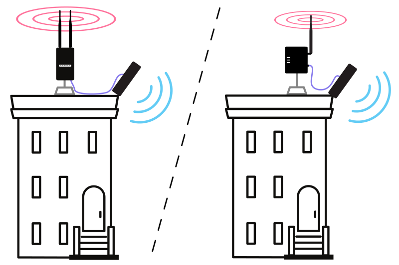access point setup guide commotion wireless ap and mesh router setup diagrams