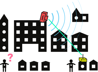 Directional antennas can't receive what they can't see