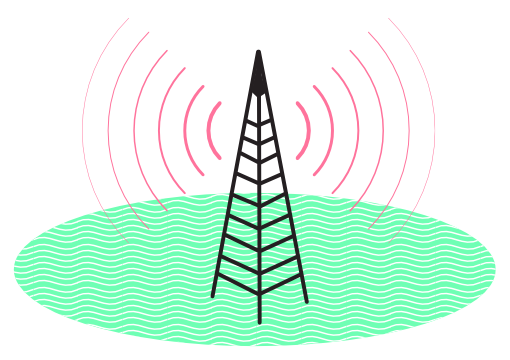 Learn Wireless Basics graphic