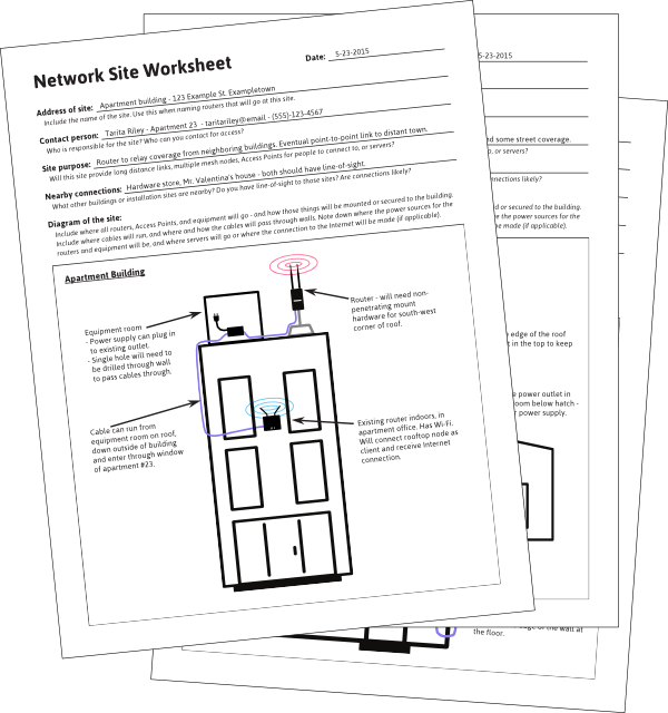 Plan wireless sites commotion wireless site planning worksheets ccuart Images